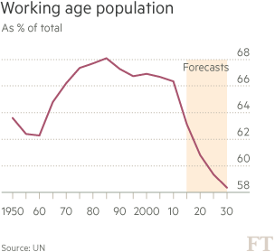 finland-working-age
